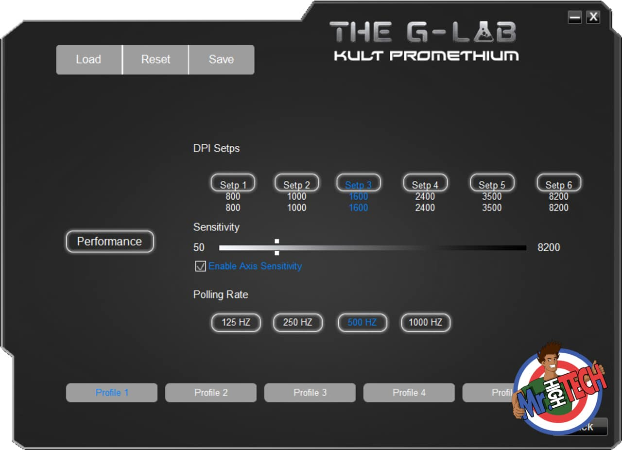 THE G-LAB Kult Promethium