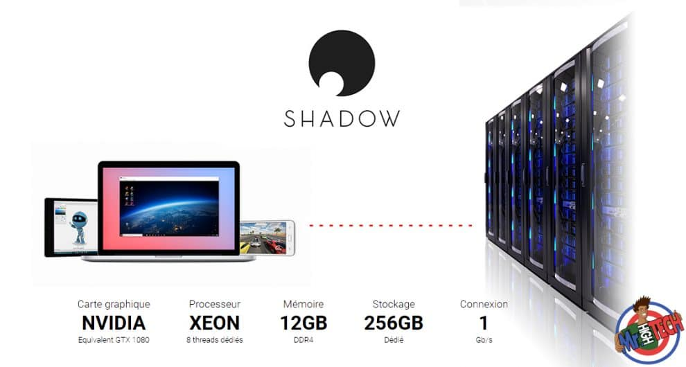 Shadow, le PC du Futur