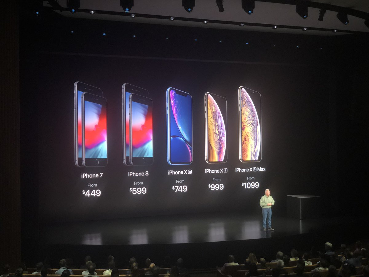 Gamme des prix des iPhone à la sortie des prochains iPhone