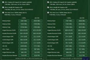 Ballistix Sport 16Gb benchmark
