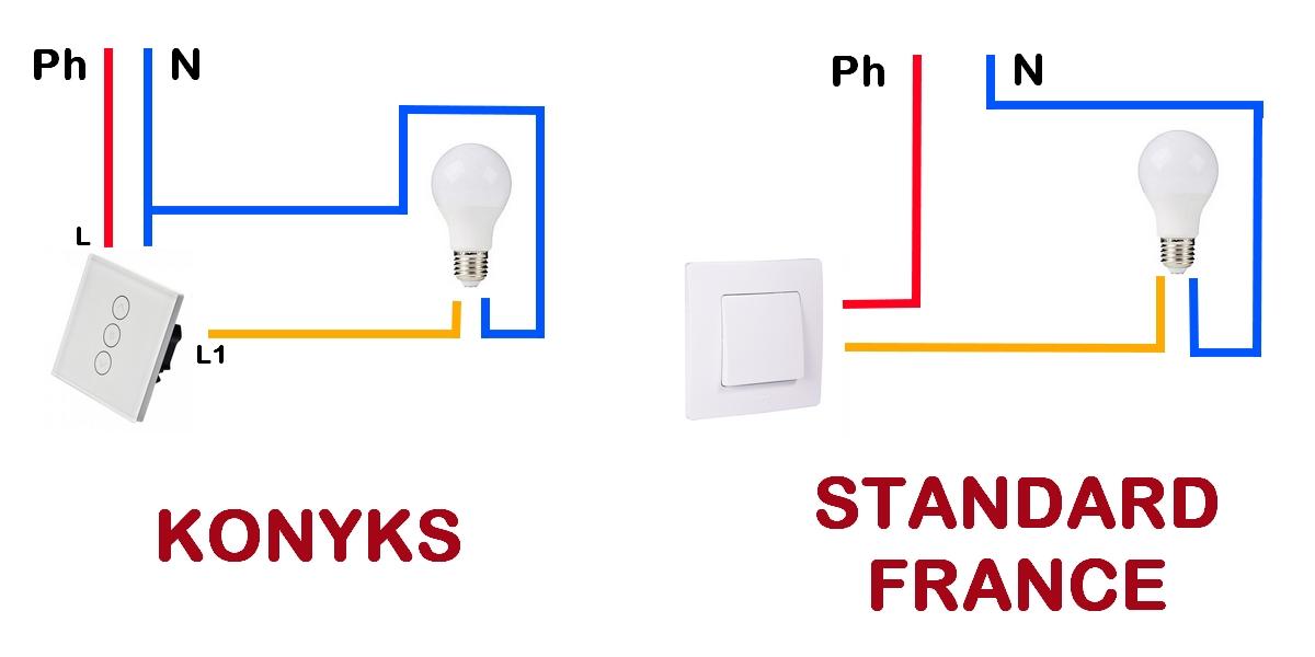 Interrupteur connecté Konyks