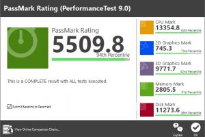 performance test msi p65 creator 8RF