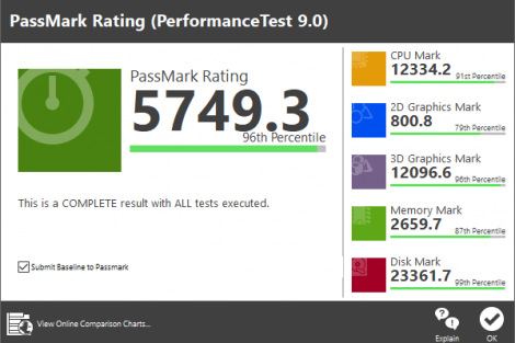 Razer Blade 15 performancetest